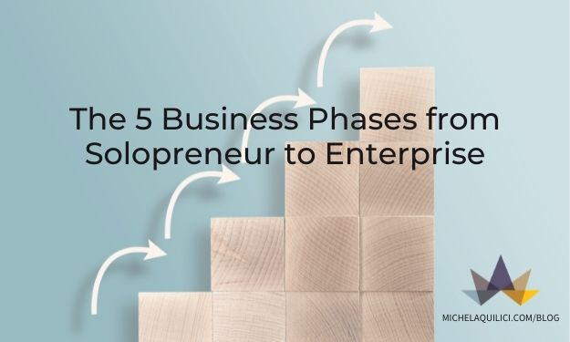 The 5 Business Phases from Solopreneur to Enterprise